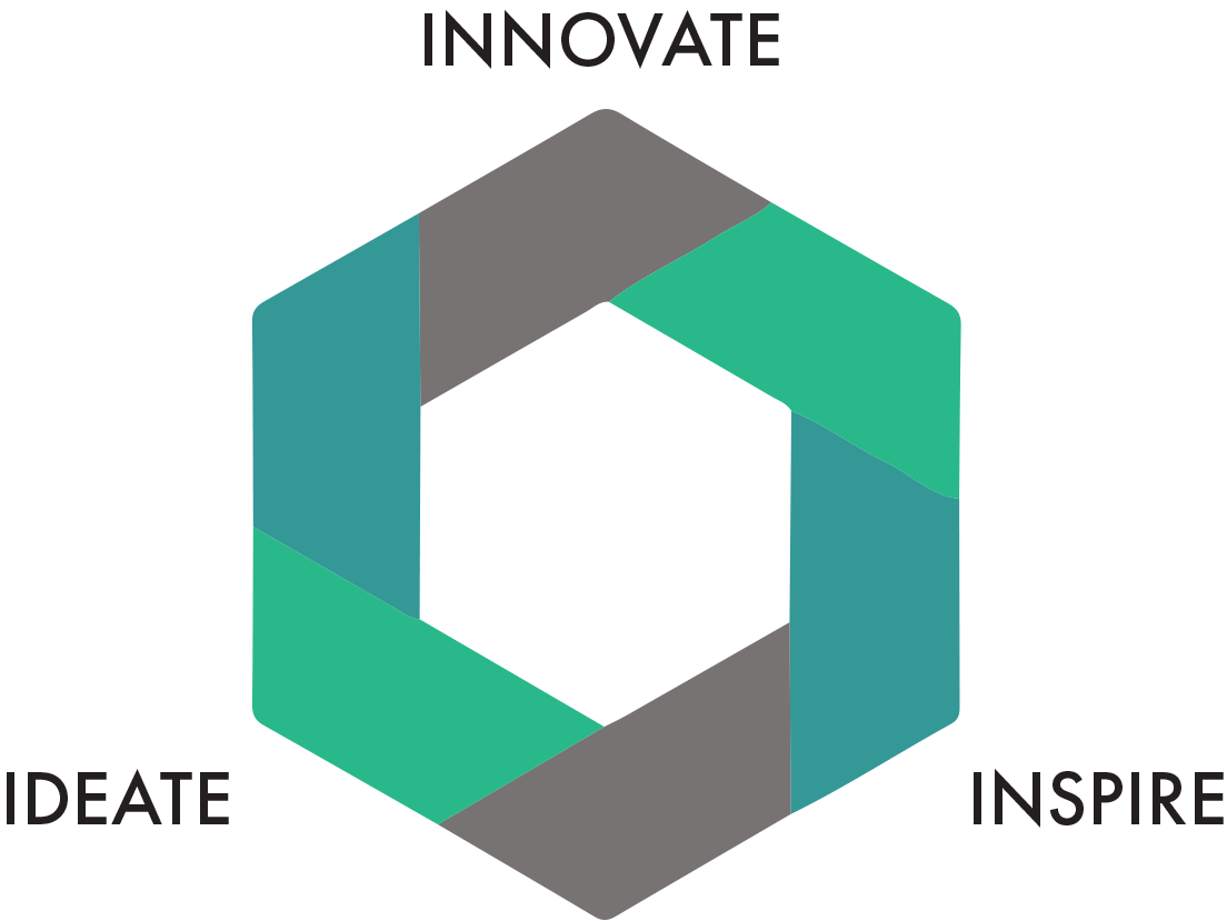 Innovate Ideate Inspire.png