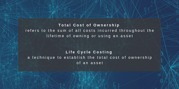 Life Cycle Costing the total cost of ownership over the life of an asset (1)